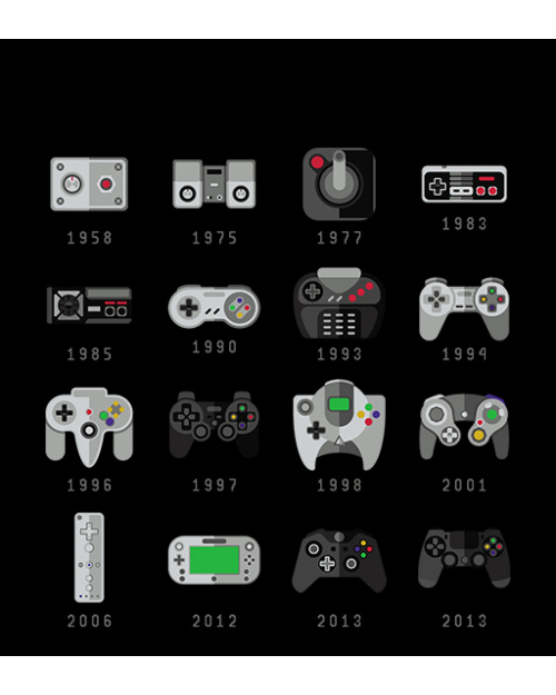 Gamepad Evolution