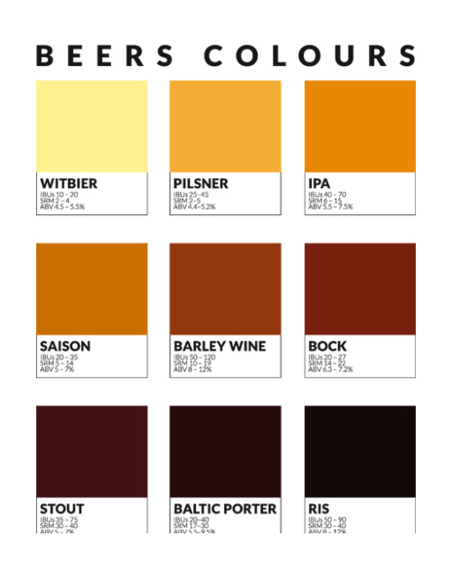 BEERS COLOURS